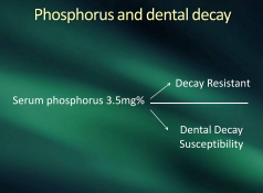 phosphorous and dental decay