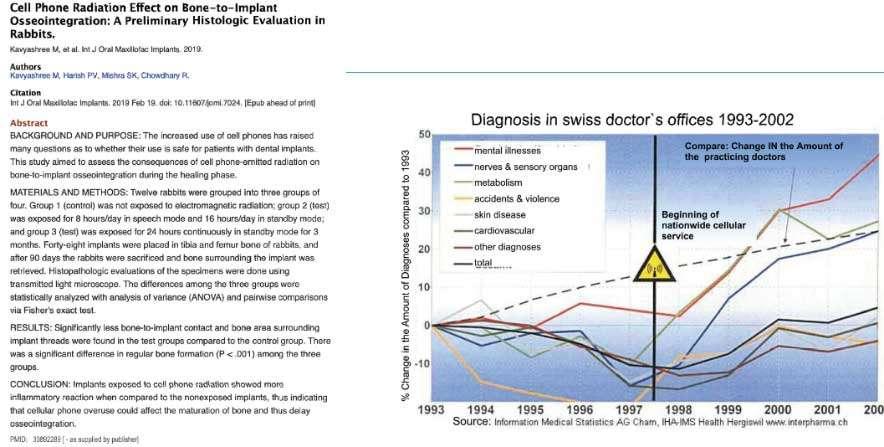 diagram of EMF effects